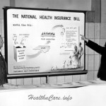 History of Healthcare Insurance in the United States