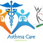 Asthma Treatment, Symptoms, Causes, Prevention, Pathophysiology