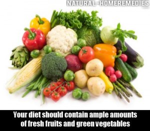 Controlled Diet for Varicose Veins treatment