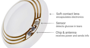 Google Smart Contact Lenses for Diabetics to check Glucose level