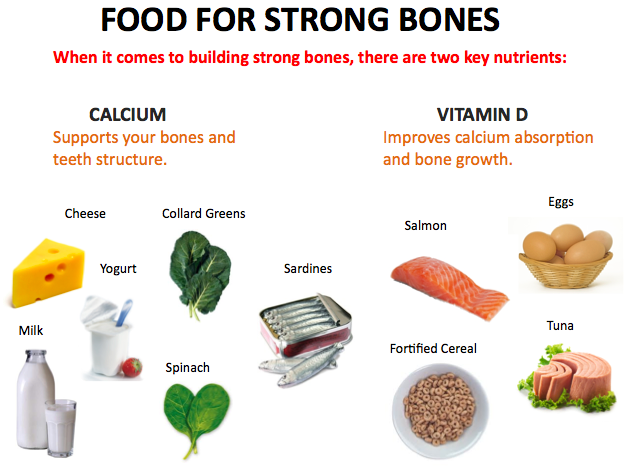 Foods for Healthy Joints and Muscles