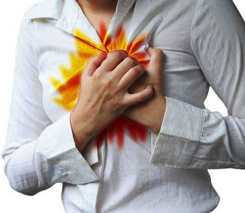 Sign and Symptoms of Acid Reflux