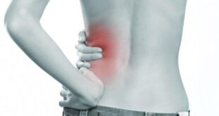 Kidney Pain Location in the Body with Diagram