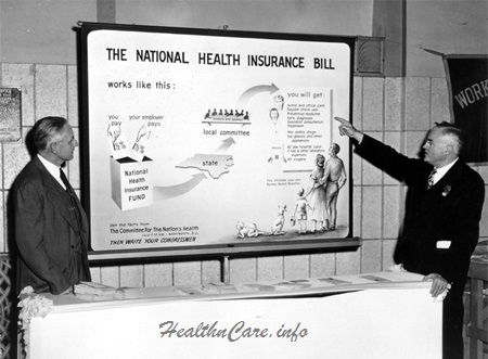 History of Healthcare Insurance in United States